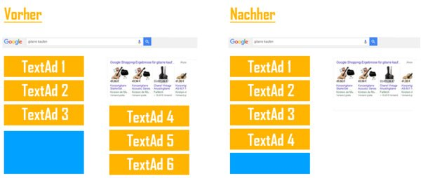 AdWords Update: Sidebar Ads weg, was nun?